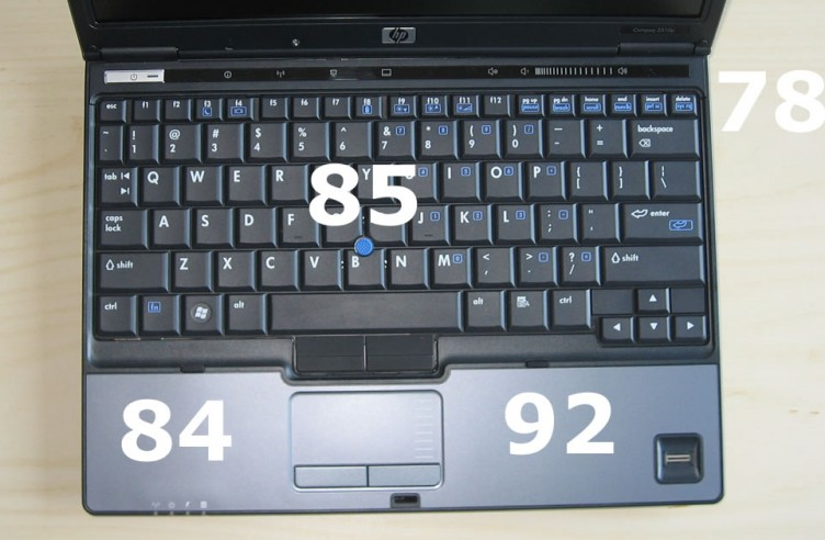 Hp Compaq 2510p Review
