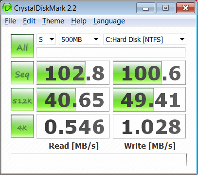 Asus 1001P Hard Drive Performance