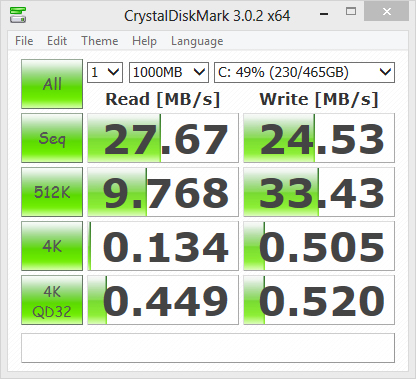 Seagate Solid State Hybrid Drive SSHD