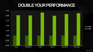 Nvidia GTX 980M Performance vs. GTX 680M