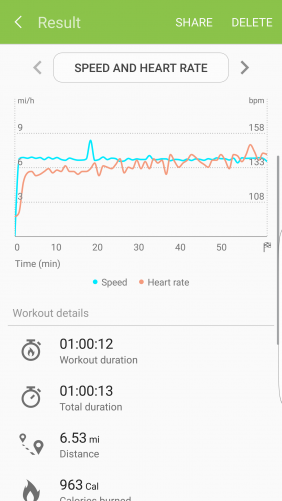 S Health run tracking with Samsung Gear Fit 2